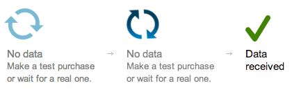 Индикатор получения данных