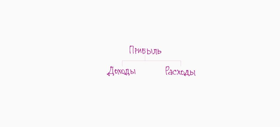 Схема 1 — принцип пирамиды