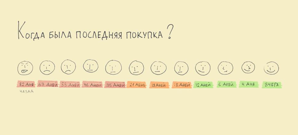 oms_blog_segmentation2